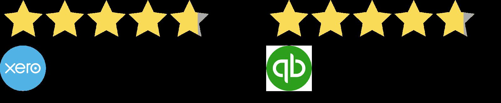 xero-quickbook-rating